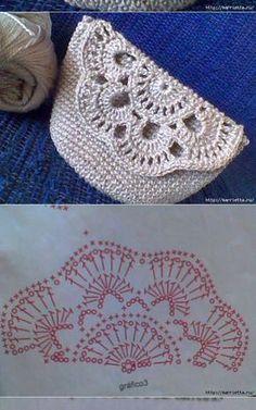 Wondrous 45 Crochet patterns – My CMS Crochet Purse Patterns, Crochet Pouch, Crochet Motifs, Crochet Diagram, Crochet Chart, Crochet Doilies, Crochet Lace, Knitting Patterns, Crochet Handbags