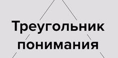 Треугольник понимания