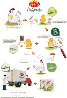 Инфографики Цыпленок DaGranja