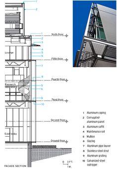 MIT Media Lab | Maki and Associates | Project Portfolio | Architectural Record