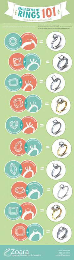Take a look at this great engagement rings infographic – finally an opportunity to learn which setting goes best with the diamond sape you've always dreamed of.