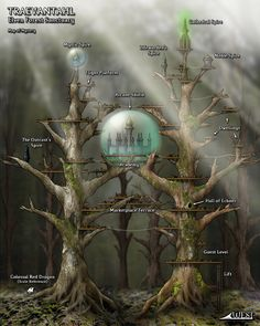 One of my most atmospheric Maps of Mystery was this forlorn elven tree city called Traevantahl. It was part of a related series of maps set in a shared mini-setting I called the Forsaken Rift.