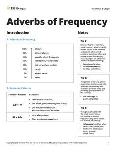 frequency adverbs boardgame adverbs of frequency pinterest worksheets and adverbs. Black Bedroom Furniture Sets. Home Design Ideas