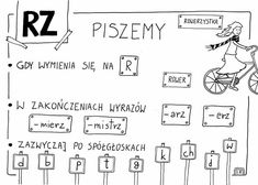 Polish Language, Kids And Parenting, Teacher, School, Poland, Speech Language Therapy, Magick, Polish, Places