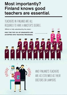 Image result for finland education