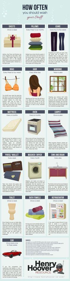 How often should you wash your stuff? This should help... #nyHouseHacks,Hacksandtricks