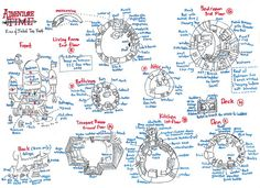 #AdventureTime Adventure Time Tree Fort Plans (pin!)