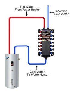 Water Plumbing, Pex Plumbing, Plumbing Drains, Bathroom Plumbing, Bathroom Basin, Residential Plumbing, Tankless Hot Water Heater, Mini Bad, Plumbing Installation