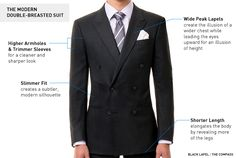 Introduction to Double-breasted Suits   The Compass - Bespoke tailoring