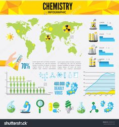 Chemistry Info Graphic, Flat Icon Stock Vector Illustration 292455197 : Shutterstock