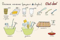 chydov спасибо chydov за интересный рецепт, присылайте свои рецепты и мы их тоже нарисуем, условия здесь пропорции овсяных хлопьев и изюма можно варьировать по-вкусу,…