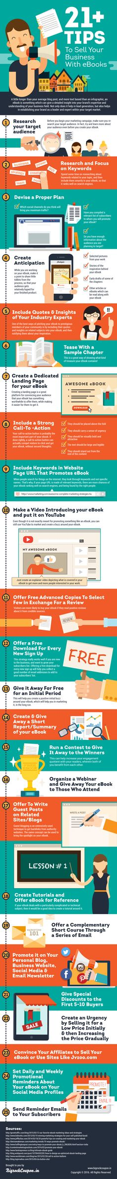 21 Ways to Use eBooks to Drive More Sales