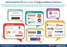 Infografía 30 herramientas TIC para tu clase de Lengua castellana y literatura
