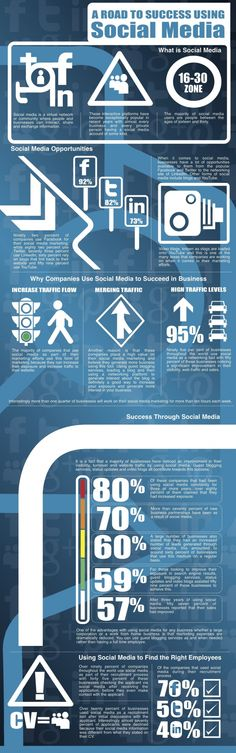 A Road to Success Using #SocialMedia [#Infographic] http://wp.me/p3gWMh-pJ