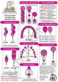Imagen relacionada Balloon Topiary, Balloon Columns, Balloon Arch, Balloon Garland, Ballon Decorations, Balloon Centerpieces, Diy Party Decorations, Balloon Prices, Balloon Display