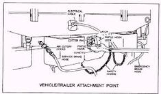 trailer hand valve - Google Search