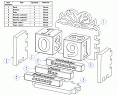 Perpetual block calendar instructions