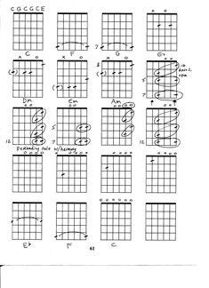 Guitar chords in Open C Tuning