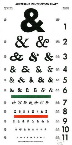 Ampersand identification chart. Copyright All rights reserved by onpaperwings