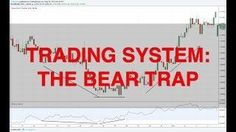 Forex Trading Setup: The Bear Trap [Tags: FOREX TRADING Bear Forex setup Trading Trap]