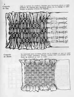 Embroidery Hoop Art, Embroidery Stitches, Punto Smok, Canadian Smocking, Pattern Draping, Smocks, Smocking Patterns, Folk Fashion, Heirloom Sewing
