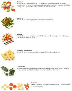 Cortes de verduras