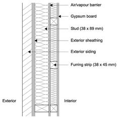 Exterior Wall Section_Metal Stud
