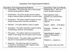 005 Sample 5 Paragraph Essay Outline Homeschooling Resources