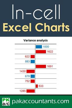 """Budget vs Actual Reports with """"In the Cell Charts"""" in Excel http://pakaccountants.com/excel-budget-actual-variance-charts-in-cell/ - Free Excel tutorials, templates, tips and tricks. Download excel workbooks, cheat sheets and core book"""