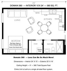 I love the craftsman style tiny cottages, but a loft is impractical for many who would otherwise be interested in owning a tiny or smaller home. While some of the ideas proposed in this post create different challenges, I think this layout has a lot of merit for anyone living in a studio flat.
