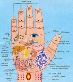 Pressure points on hand for rest of body. Simply find the spot that ails you, and massage the area for 10 to 15 seconds every few minutes until you notice relief.