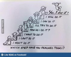 Which Step Have You Reached Today??