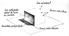 Sombras - explicacion1