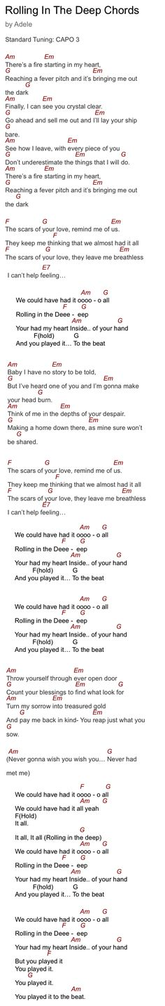 christian music chords and lyrics : Download these lyrics and chords as PNG graphics file For ...