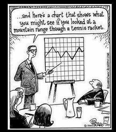 Just as I suspected. #stats