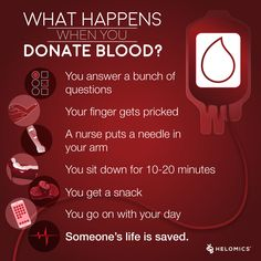 Never donated blood? It can be a little intimidating the first time you donate, not knowing what to expect. Well, here's what happens! Fear no more, sign up to save a life today. Blood Donation Posters, Blood Components, Personalized Medicine, Blood Drive, What Happens When You, Make A Wish, First Time, Healthy Life, Cancer