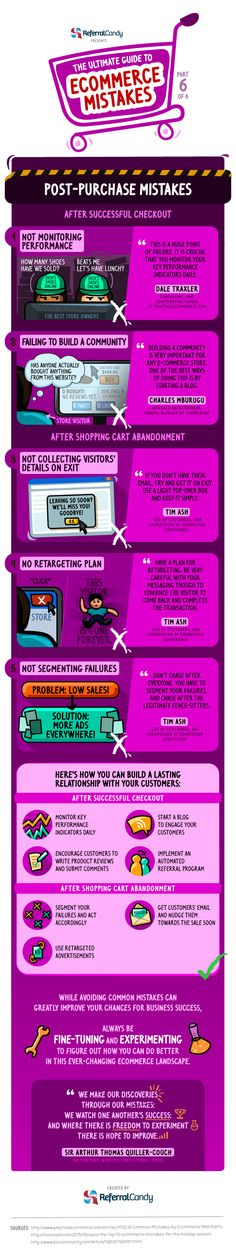 The Ultimate Guide to E-Commerce Post-Purchase Mistakes. For more marketing tips visit www.socialmediabusinessacademy.com Business Infographics