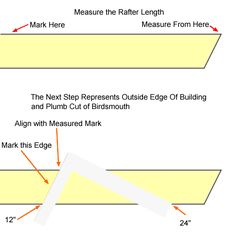 Roof Pitch And Roof Angle Degrees Roof Styles