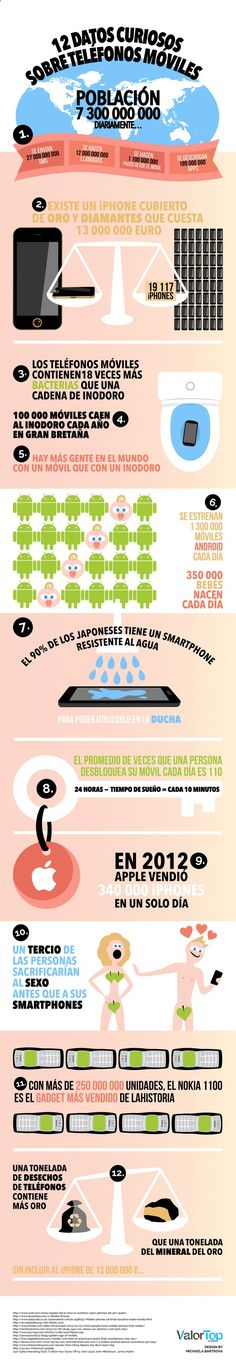 12 datos curiosos sobre teléfonos móviles