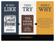 "LibraryAware's ""Like Try Why"" flyers are great for in-house and social media marketing. Search Books-Flyers to see them all. #MadeInLibraryAware"