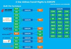 [EUROPE] 5 เรื่องน่ารู้เกี่ยวกับตั๋วเครื่องบินไปยุโรป - Pantip