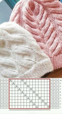 One pattern - two caps.Find and save knitting and crochet schemas, simple recipes, and other ideas collected with love.This Pin was discovered by SveRavelry: Project Gallery for Endless Rainbow pattern by Martina Behm by beatrice Lace Knitting Stitches, Lace Knitting Patterns, Knitting Charts, Knitting Designs, Stitch Patterns, Cable Knit Hat, Cable Knitting, Easy Knitting, Knit Crochet