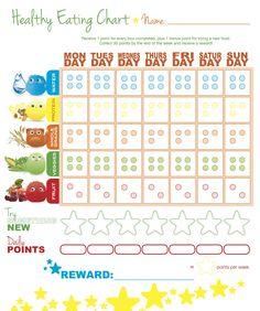 Aviva Allen Kids Healthy Chart