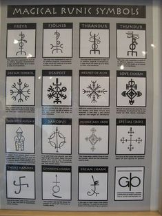 Runas vikingas Cool for a tattoo . Nordic Symbols, Rune Symbols, Magic Symbols, Symbols And Meanings, Ancient Symbols, Egyptian Symbols, Celtic Symbols, Norse Runes, Norse Pagan