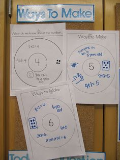 Thinking Maps Thursday - How Many Ways to Make (write the number in the center circle). Have the child create at least four ways.