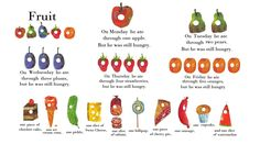 thepodandthepea » DIY The Very Hungry Caterpillar™ Party Menu Ideas & Food Cards