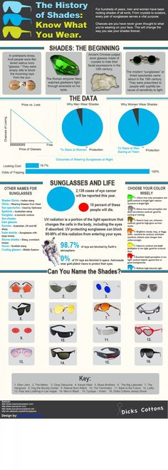 The History of Sunglasses: What You've Never Realized