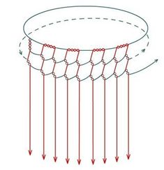 různé druhy pletení - HRABOSI / wire patterns