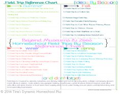 Field Trip Reference Chart Collage1 Beyond Museums and Zoos Homeschool Field Trip Form