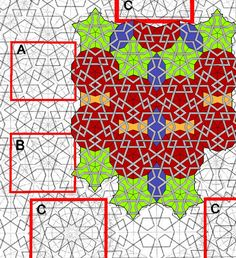 Jules Bourgoin's No.190: his last & one of the most complex. A is a decagon (red), B a group of rhombuses (green) + standard hexagons & bowties. But C is a larger decagonal star that seems not to fit.